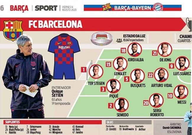 در بازی بارسلونا و بایرن مونیخ اروپا کدام تیم برنده میشود؟ (پیش بینی فوتبالی)