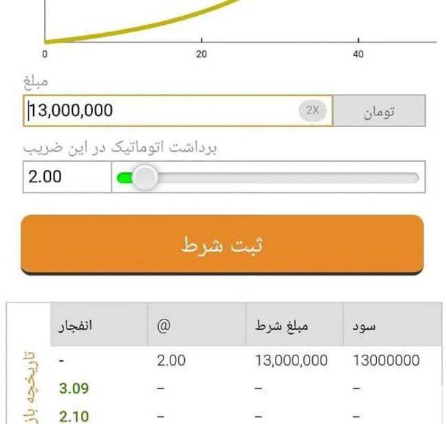 10 میلیون درآمد روزانه بازی انفجار با تشخیص نوار سبز رنگ (100% تضمینی)