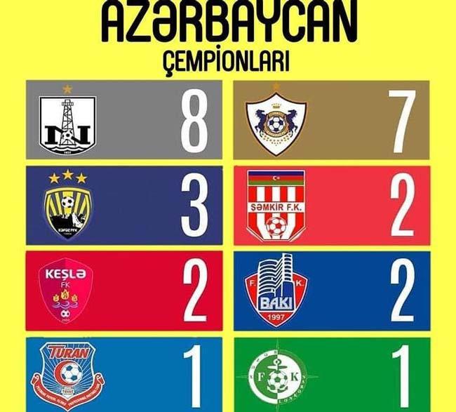 آموزش شرط بندی فوتبال بر روی لیگ برتر آذربایجان + بونوس 100%