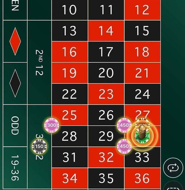 ترفند درآمد تصاعدی در بازی رولت | 50 تا 80 میلیون درآمد تضمینی بازی رولت